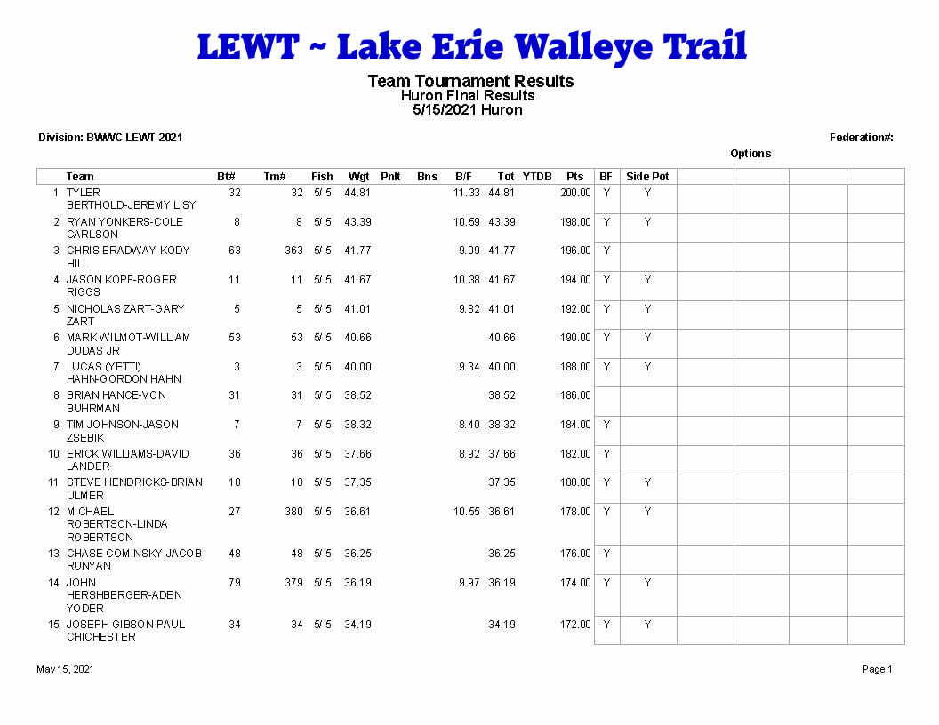 Huron OH 5.15.21 - LEWT Walleye Events